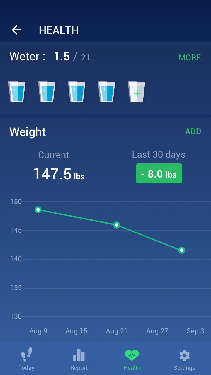 Mai multe despre medicamente pentru metabolism lent